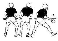 球友會|朝著7個方向努力 你也會成為乒乓高手