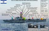 以色列海軍薩爾4.5型導彈艇