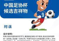 投票|票選中國足協盃吉祥物