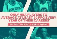 出道即巔峰!喬神之後只有這三人每賽季場均20+,科比都做不到!