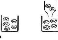 每日一題 化學反應微觀示意圖
