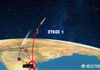 反衛星有哪些招數?
