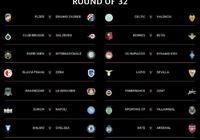 歐聯杯32強抽籤:國米上上籤 切爾西抽中馬爾默 阿森納遠征東歐