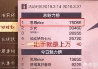 《明日之後》白玫瑰商人3天能賺1千RMB,請問白玫瑰為什麼這麼值錢?