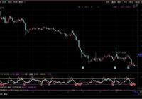 股票已經跌到全部股東都套牢了為什麼還會跌?