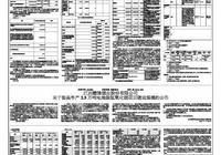 江西贛鋒鋰業股份有限公司2019年第一季度報告正文