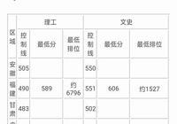 華南師範大學和深圳大學,文科生,應該怎麼選?