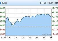 市場普遍認為,當前歐美股市的反彈過後,將會醞釀更大崩盤?你怎麼看?