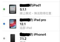 要不要買ipad?iPad能做什麼?