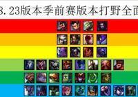 8.23打野評級 趙信強勢蜘蛛崛起