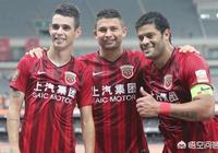 如果中超外援組成一支球隊,來打亞洲盃、世界盃能取得一個什麼樣的成績?