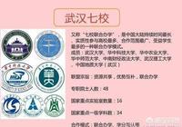 湖北省內排名前五的大學,你知道嗎?