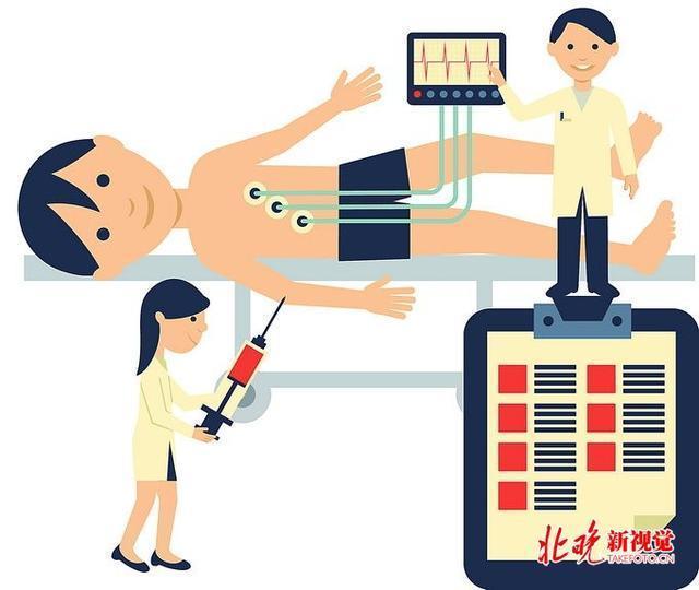 """體檢行業到底有沒有、有多少黑幕?應先給體檢機構做個""""體檢"""""""