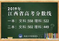 有人說今年全國1卷難,為什麼安徽江西文科分數線升了?