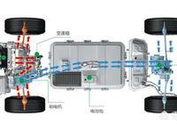 比亞迪第四代插電混動預計什麼時候出來?