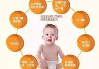 寶寶睡不安小心佝僂病 如何讓您的小孩遠離佝僂病