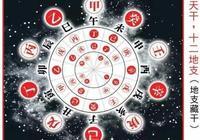 說文解字:子、醜、寅、卯、辰、巳、午、未、申、酉、戌、亥