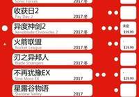 任天堂掌機NS中文遊戲有哪些?