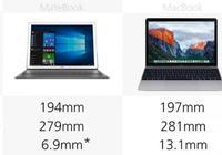 Macbook和Windows10筆記本的差別?