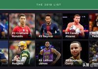 福布斯公佈體壇年度收入排行榜!梅西首次登頂,詹皇領跑NBA