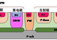 《集成電路工藝、閂鎖效應和ESD電路設計》節選