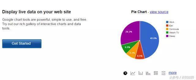 應用——21個高顏值可視化工具