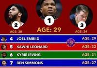 5年後NBA10大超巨排名!東契奇第3,倫納德第5,哈登第8