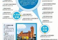 廈門與泰國普吉府正式結為友好城市 深化交流合作