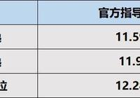 排行榜前三的大眾朗逸/日產軒逸/豐田卡羅拉,哪一款值得購買?
