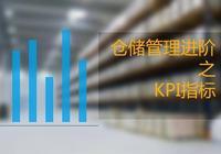 倉儲管理進階之KPI指標