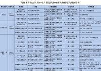 烏魯木齊市公安局公佈辦理居民身份證34個受理點