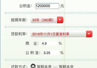 存款120、和老婆兩個人月薪加一起到手2萬出頭、剛有寶寶,該不該在上海買房?