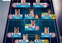 德甲最貴陣容:拜仁慕尼黑7人壟斷 桑喬8000萬歐一枝獨秀