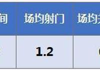 """裴帥:中國版""""馬爾基西奧""""?"""