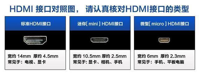 告別HDMI接口,投影儀產品開啟3.0時代