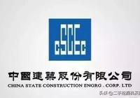 挖機工程老闆看過來:中國建築公司排行,你的甲方實力排第幾?