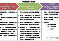 中天華溥劉偉峰:國企混改三步曲,平凡中見真章