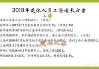 上海退休人員夫妻每月一萬元退休金,有一套房,有存款一百萬養老夠嗎?