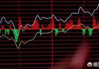 是什麼原因讓投資者選擇離開A股市場?