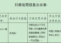 中國人民人壽保險滁州中心支公司因違規被罰10萬