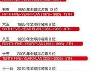 中國共產黨 為什麼行?