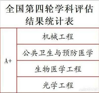被華中科技大學機械類錄取前途怎樣?