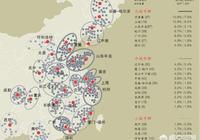 你覺得中國未來的城市格局是怎樣的?