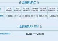 2019款比亞迪宋MAX上市,售7.99-12.99萬元