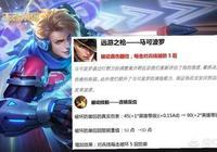 """王者榮耀4月16日更新,19位英雄""""地震級""""調整,王者峽谷大變天,如何評價?"""