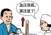 什麼是H型高血壓?