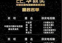 華鼎獎提名名單出爐:趙麗穎唐嫣劉詩詩劉濤爭奪最佳女主角