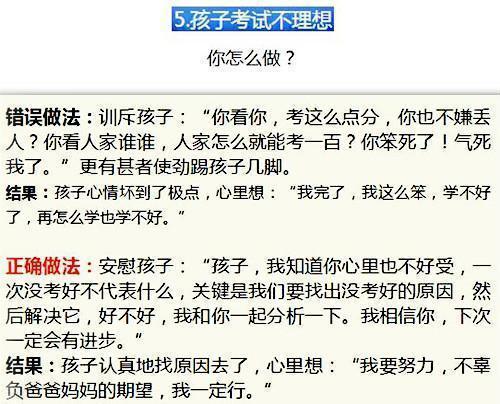 深圳華康心理教你不打不罵專治孩子身上9個常見壞習慣