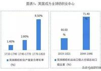 【關注】來了!中國紡織產業遷移路徑及發展趨勢全景圖!