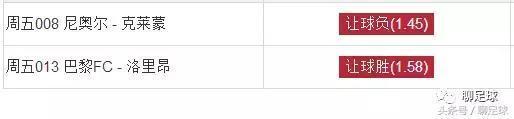 帥虎-競彩足球:法乙-尼奧爾VS克萊蒙-亞盤的格局上盤易滿倉